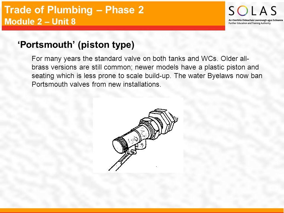 'Portsmouth' (piston type)