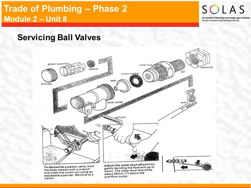 Servicing Ball Valves