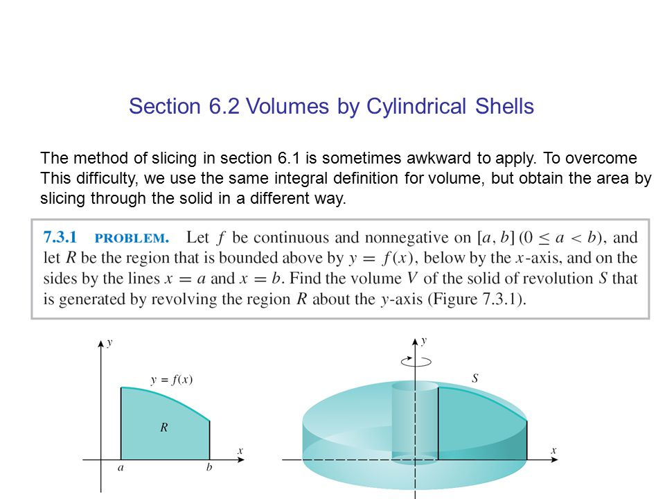Section 6.2 Volumes by Cylindrical Shells