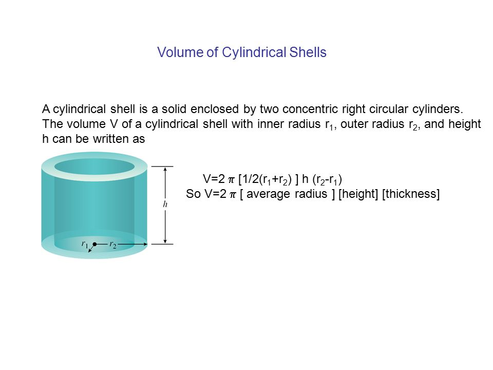 Volume of Cylindrical Shells