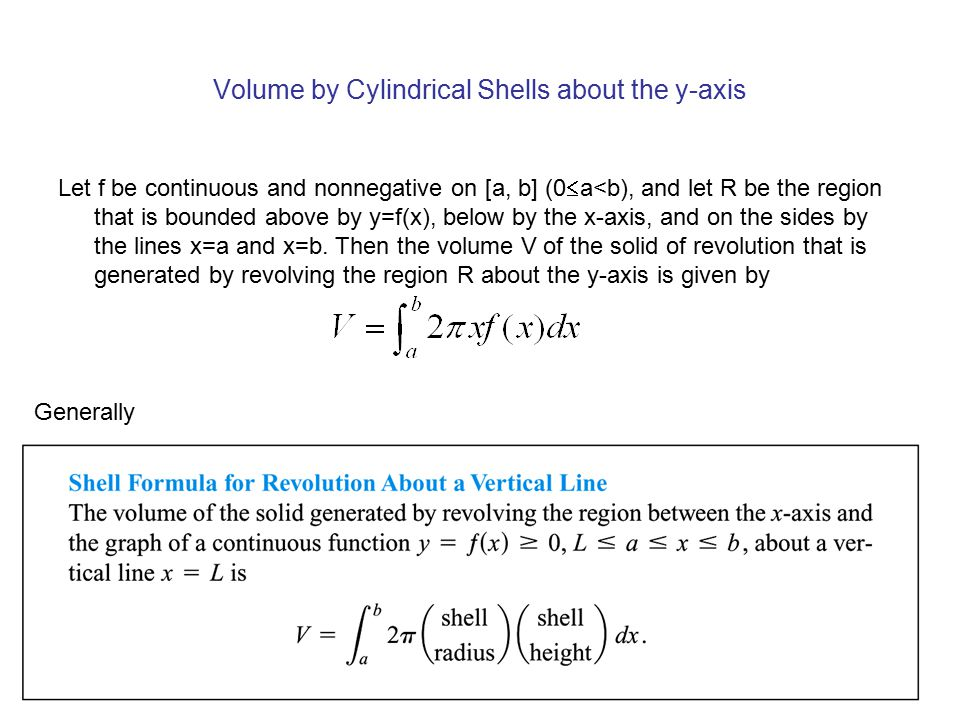 Volume by Cylindrical Shells about the y-axis