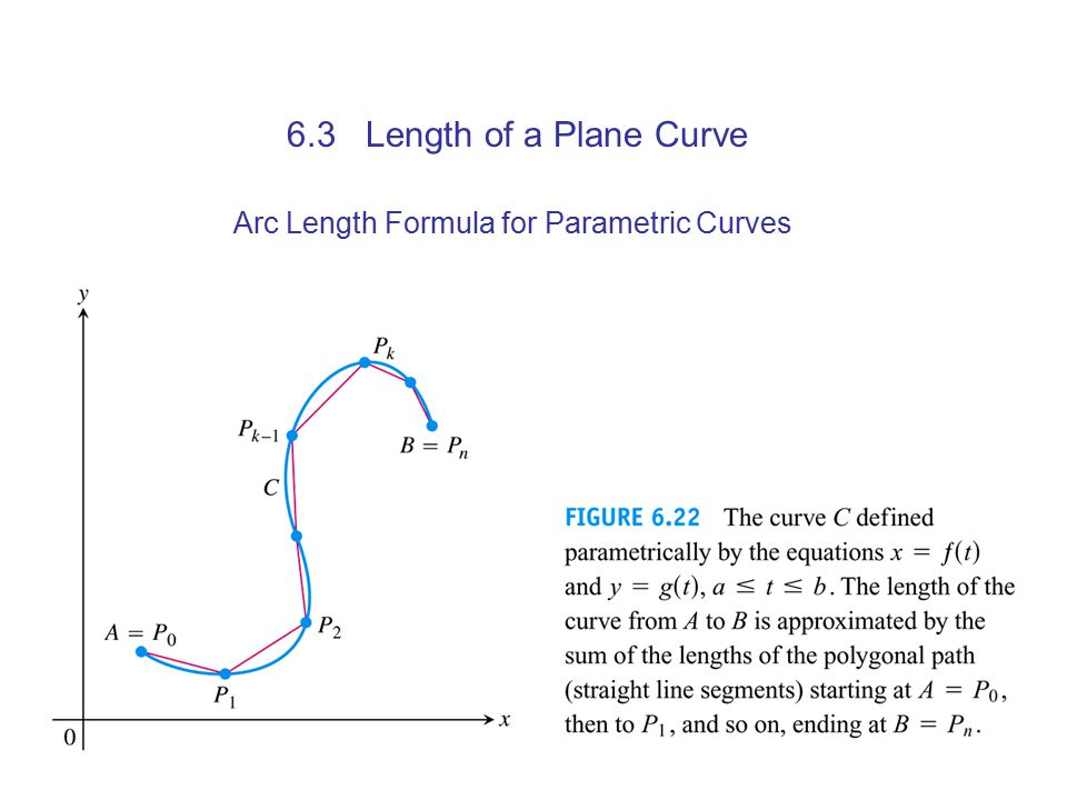 Arc Length Formula for Parametric Curves