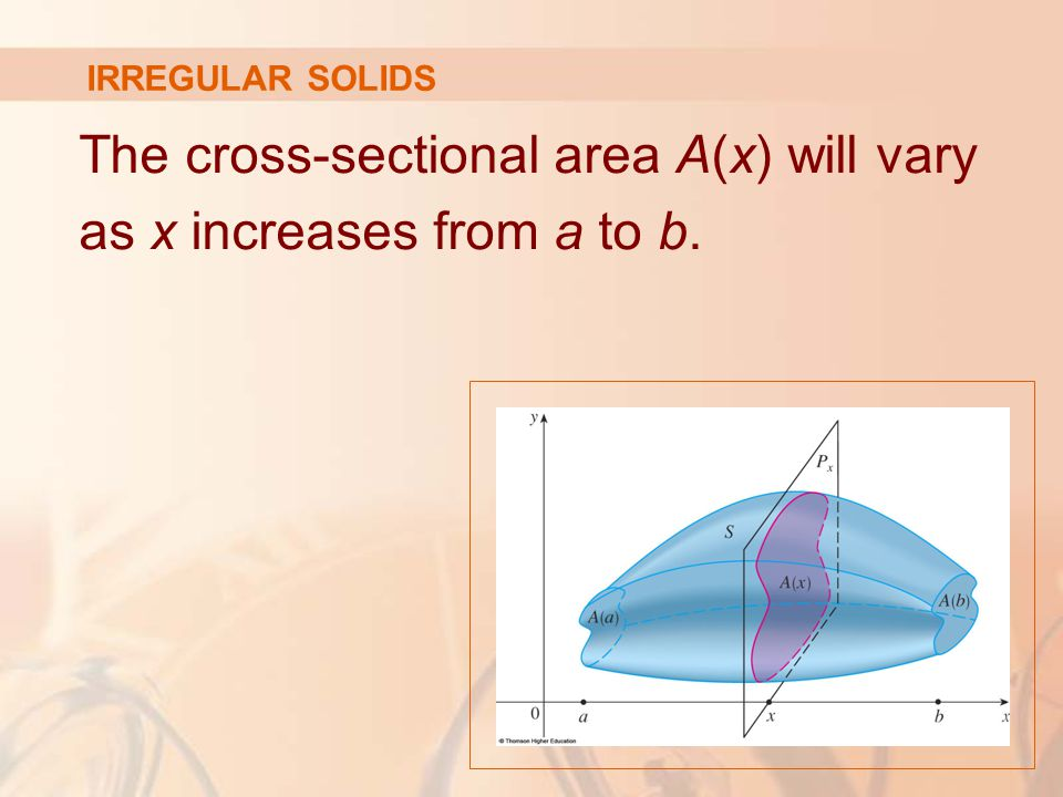 The cross-sectional area A(x) will vary as x increases from a to b.