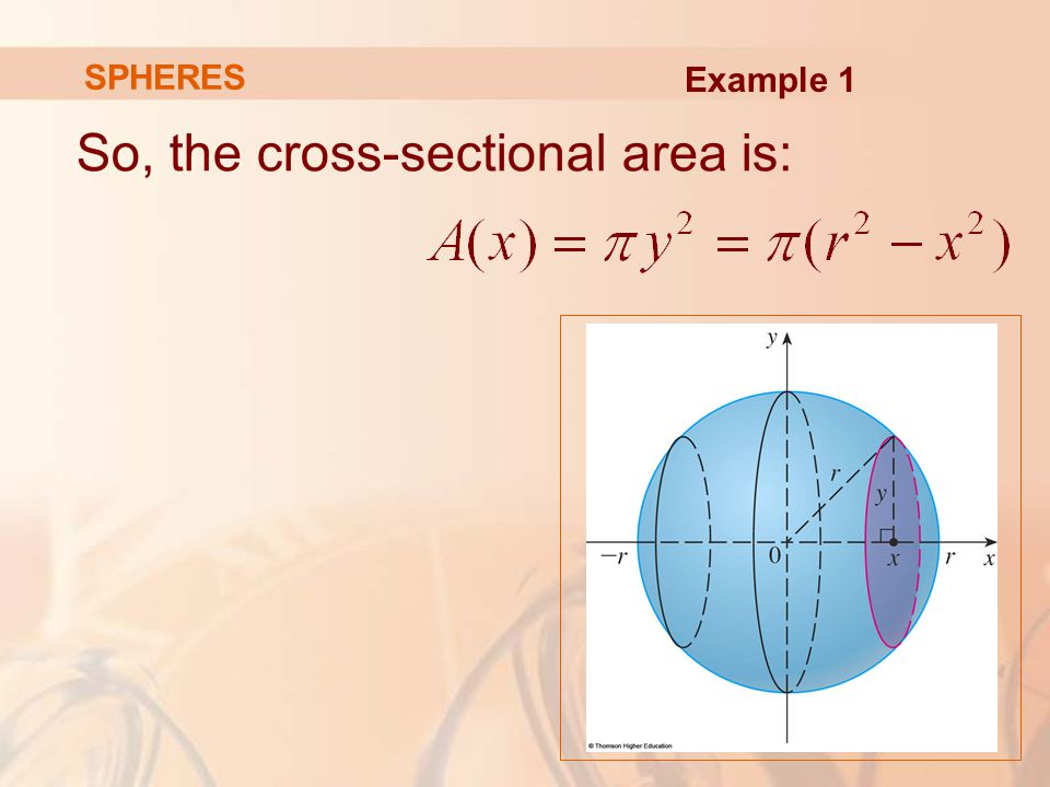 So, the cross-sectional area is: