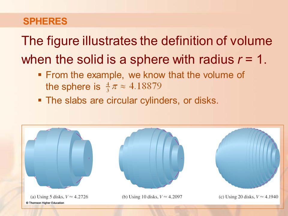 The figure illustrates the definition of volume