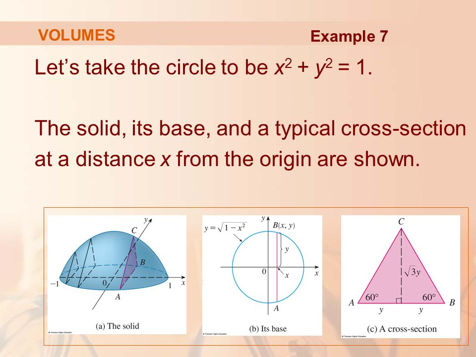 Let's take the circle to be x2 + y2 = 1.