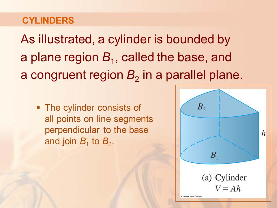 As illustrated, a cylinder is bounded by