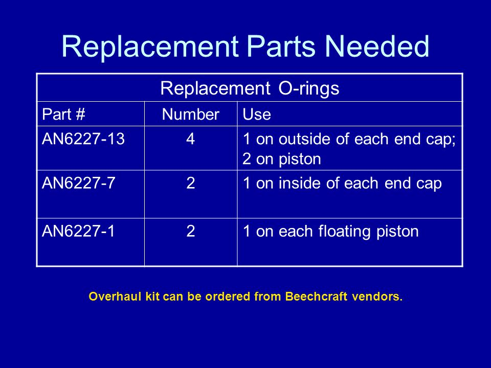 Replacement Parts Needed
