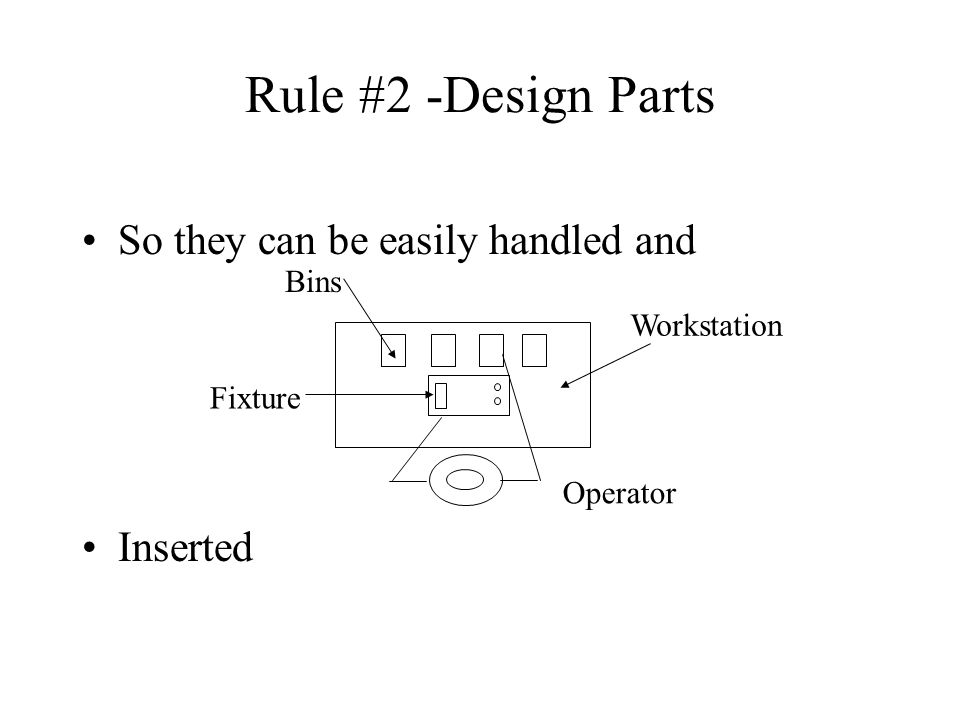 Rule #2 -Design Parts So they can be easily handled and Inserted Bins