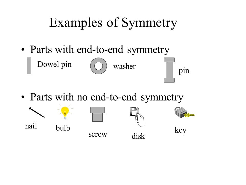 Examples of Symmetry Parts with end-to-end symmetry