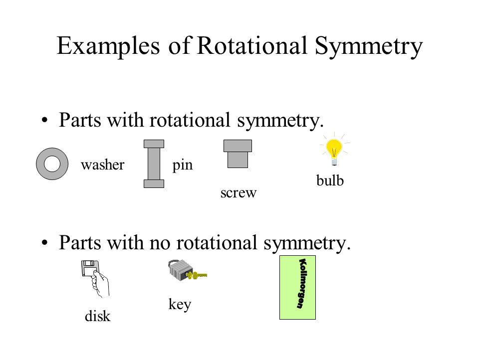 Examples of Rotational Symmetry