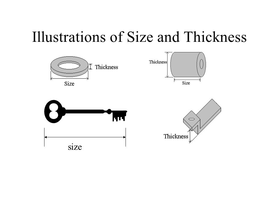 Illustrations of Size and Thickness