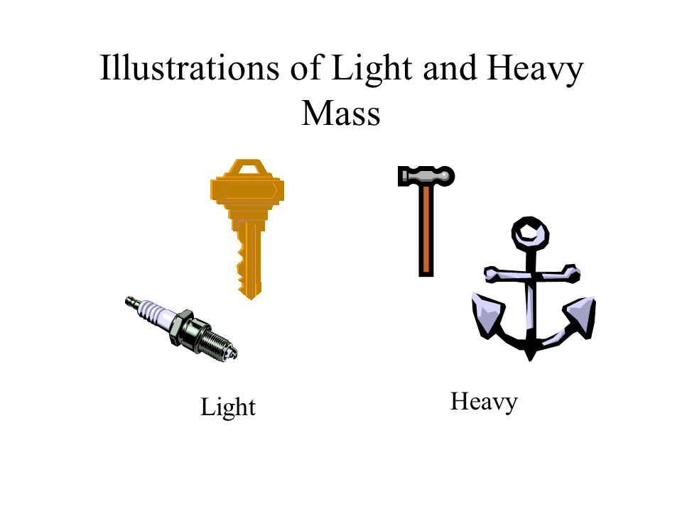 Illustrations of Light and Heavy Mass