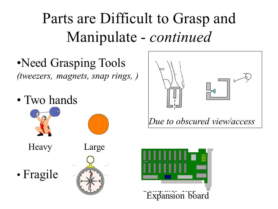 Parts are Difficult to Grasp and Manipulate - continued