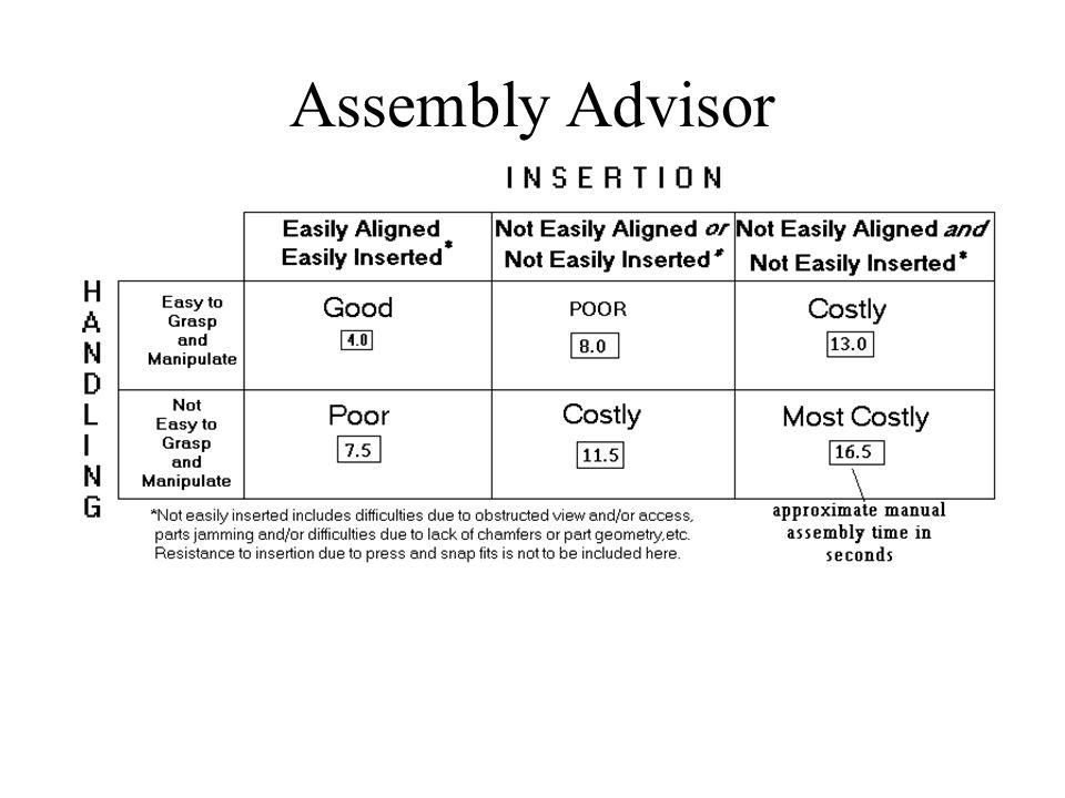 Assembly Advisor