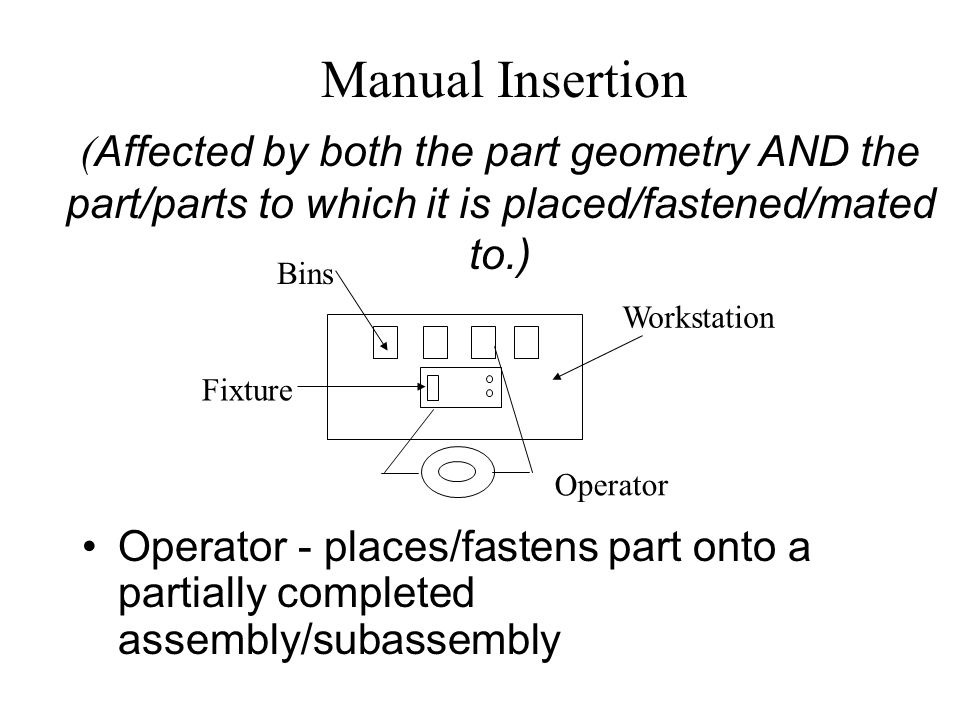 Manual Insertion (Affected by both the part geometry AND the part/parts to which it is placed/fastened/mated to.)