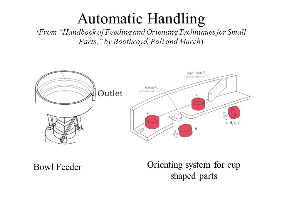 Orienting system for cup shaped parts