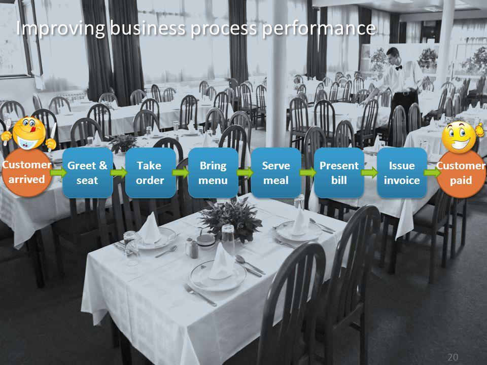 ITN286 - Process Engineering and EWS