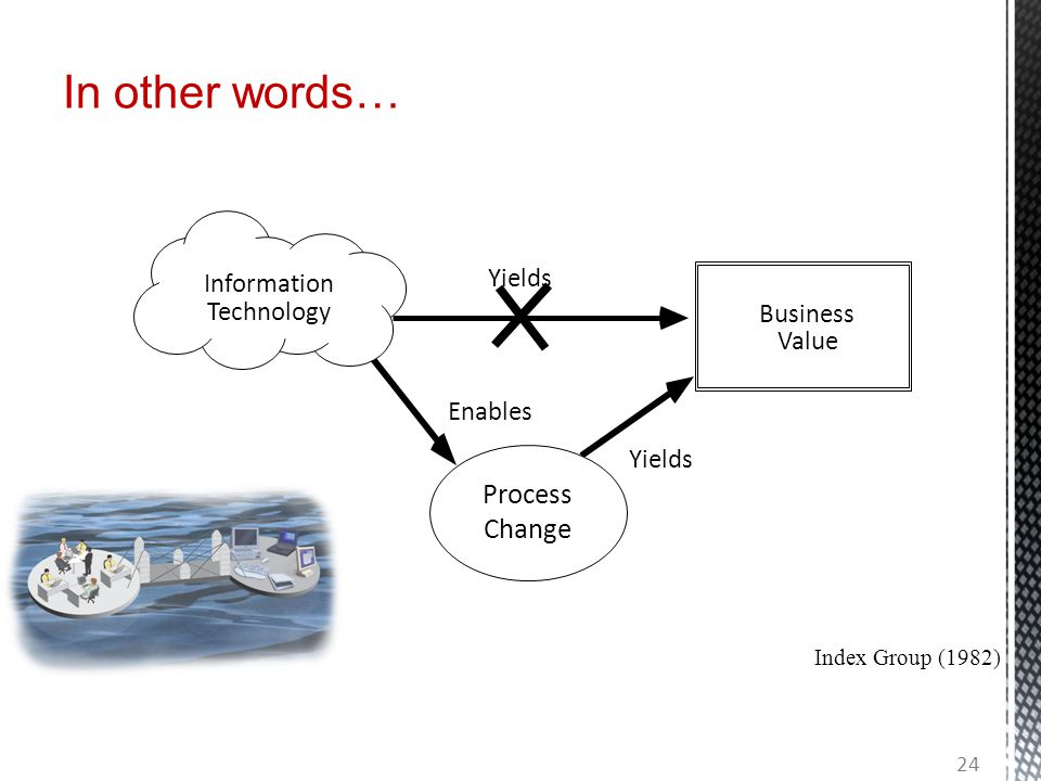 In other words… Process Change Yields Information Technology Business