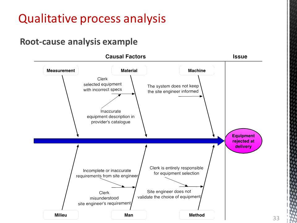 Qualitative process analysis