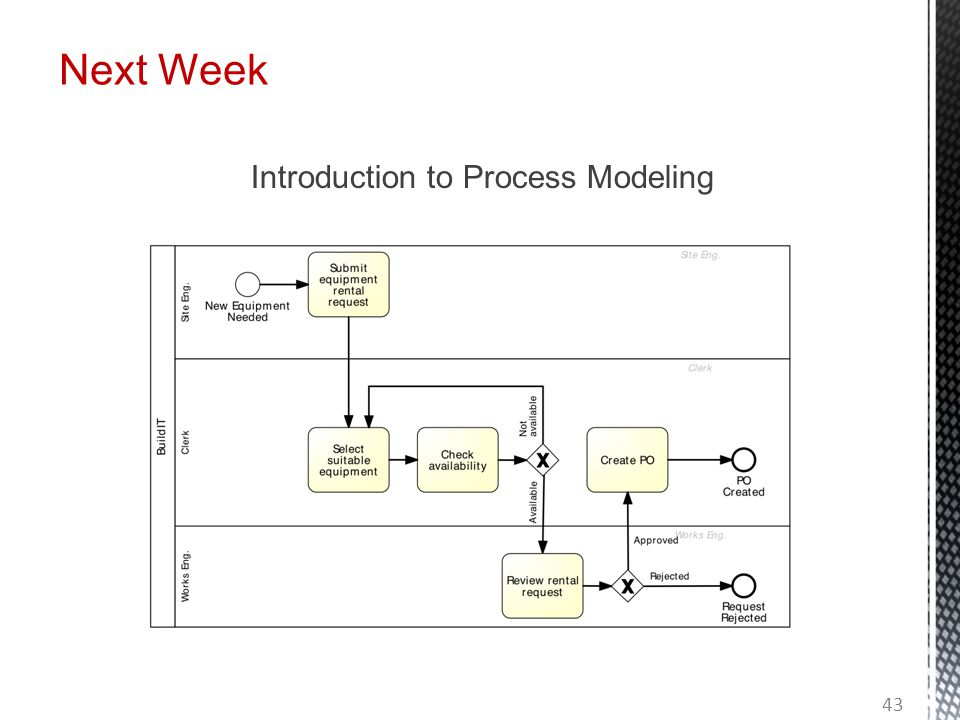 Introduction to Process Modeling