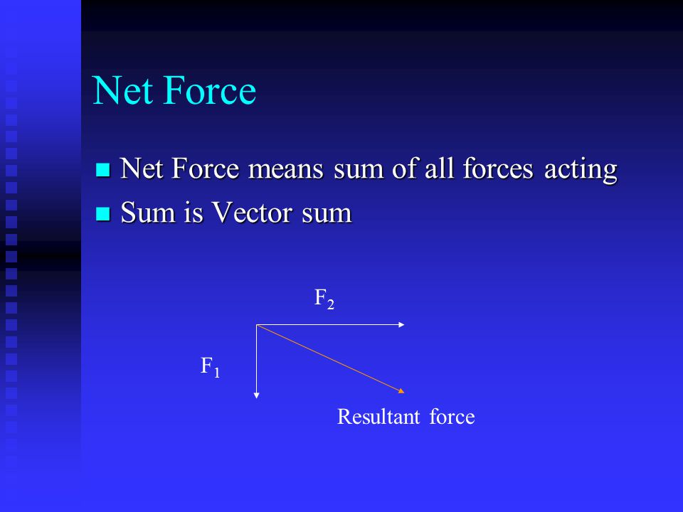 Net Force Net Force means sum of all forces acting Sum is Vector sum