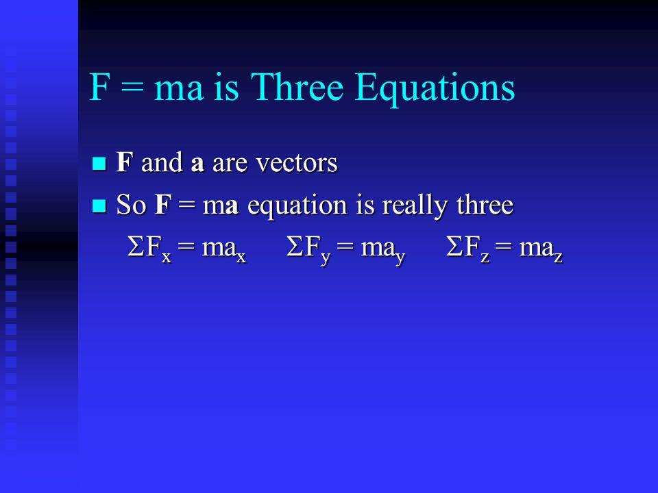 F = ma is Three Equations