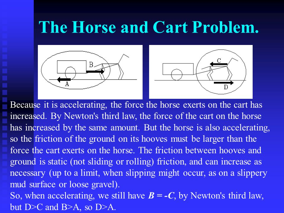 The Horse and Cart Problem.