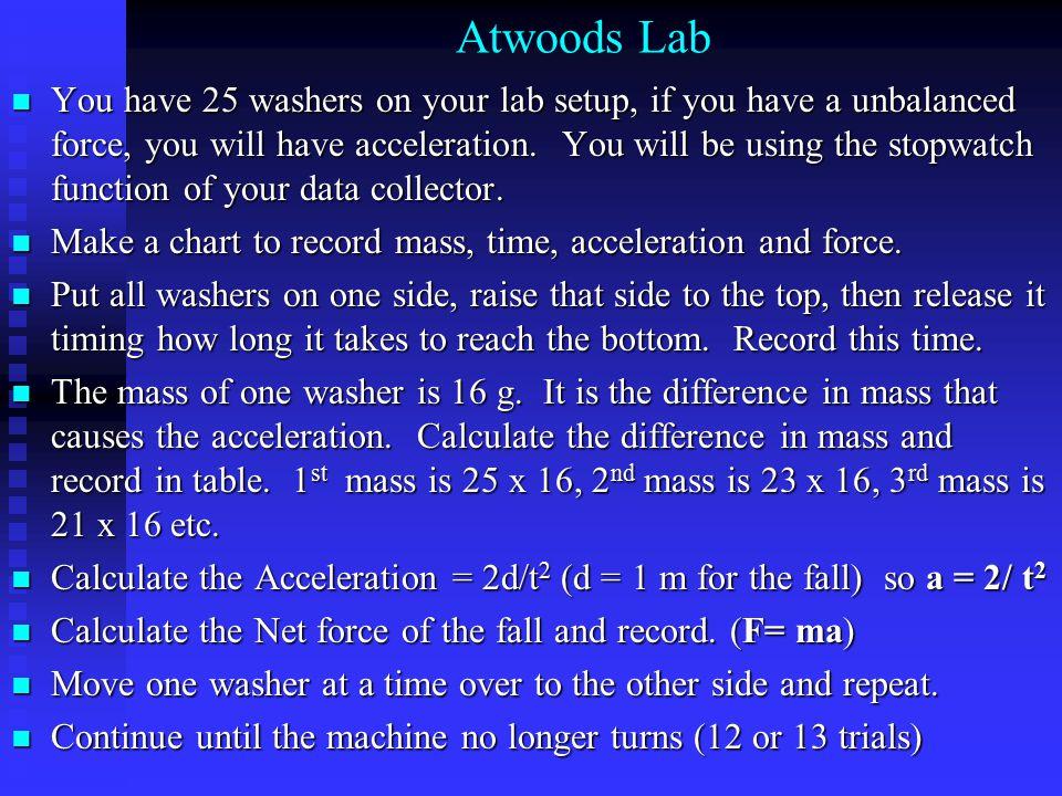 Atwoods Lab