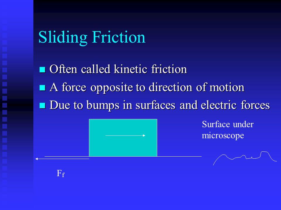 Sliding Friction Often called kinetic friction