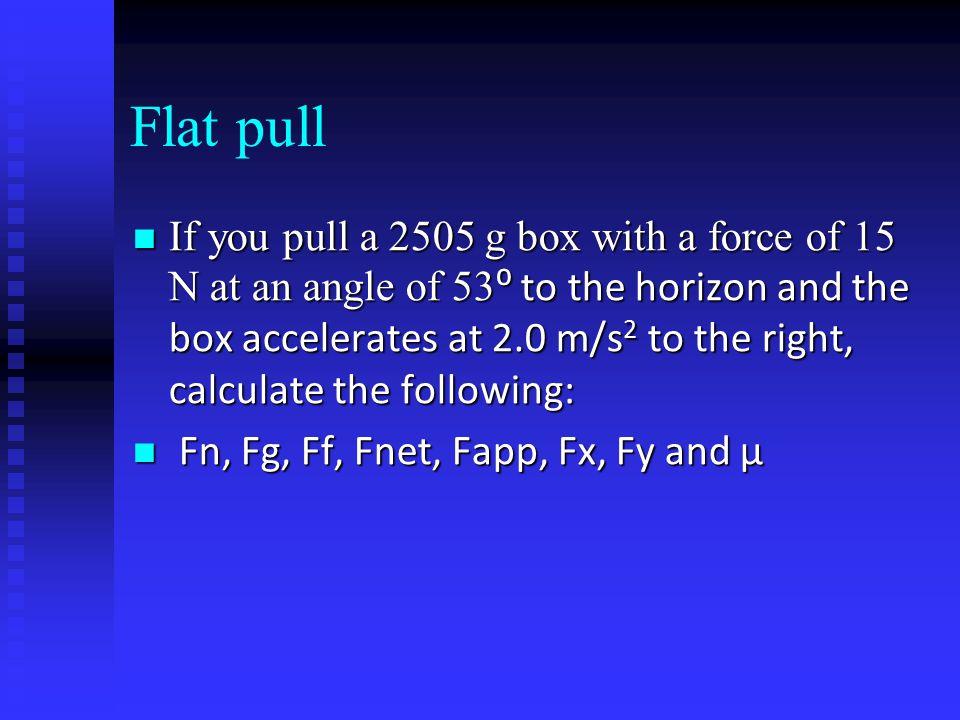 Flat pull