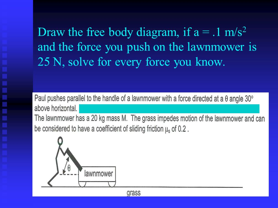 Draw the free body diagram, if a =