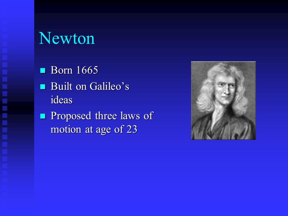 Newton Born 1665 Built on Galileo's ideas