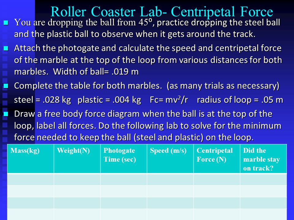 Roller Coaster Lab- Centripetal Force