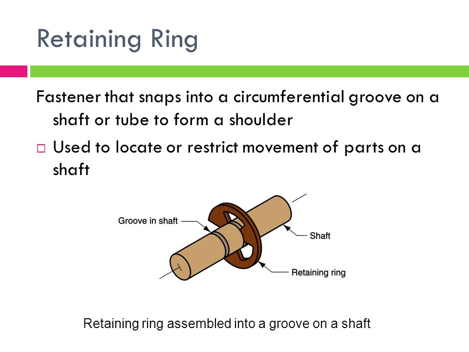 Retaining ring assembled into a groove on a shaft