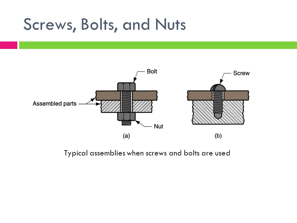 Typical assemblies when screws and bolts are used