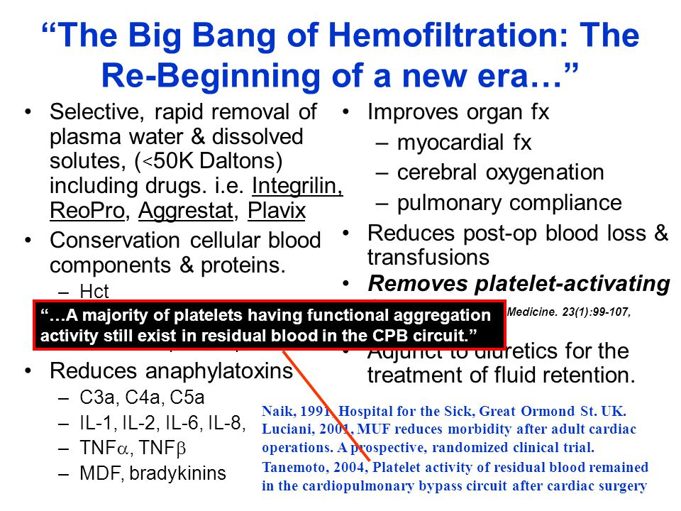 The Big Bang of Hemofiltration: The Re-Beginning of a new era…