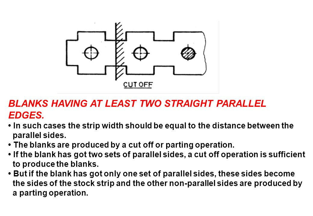 BLANKS HAVING AT LEAST TWO STRAIGHT PARALLEL EDGES.