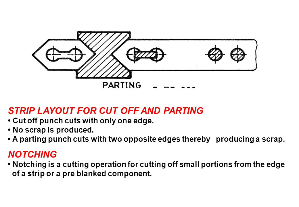 STRIP LAYOUT FOR CUT OFF AND PARTING