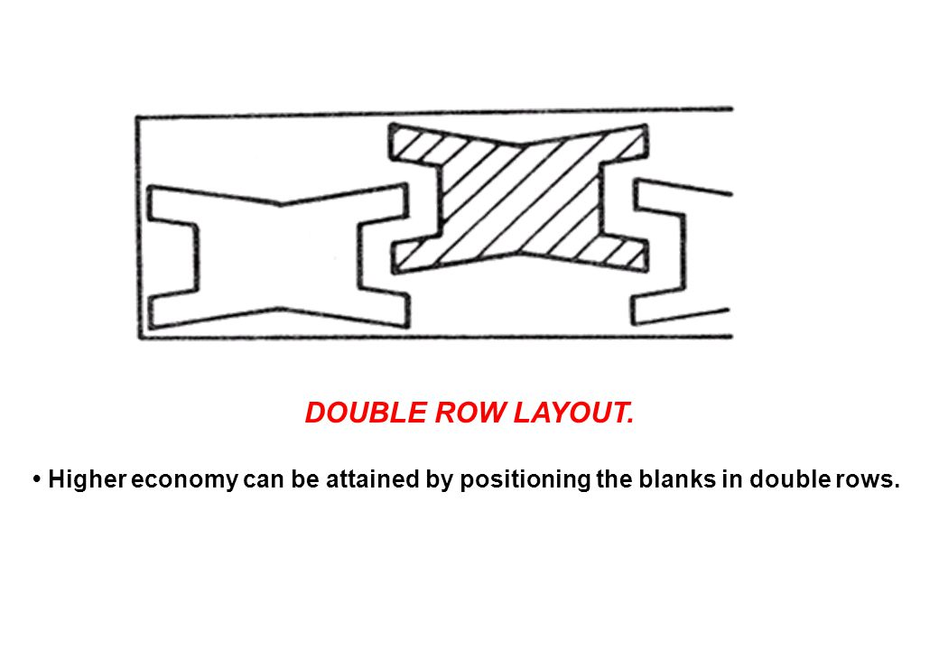 DOUBLE ROW LAYOUT. • Higher economy can be attained by positioning the blanks in double rows.