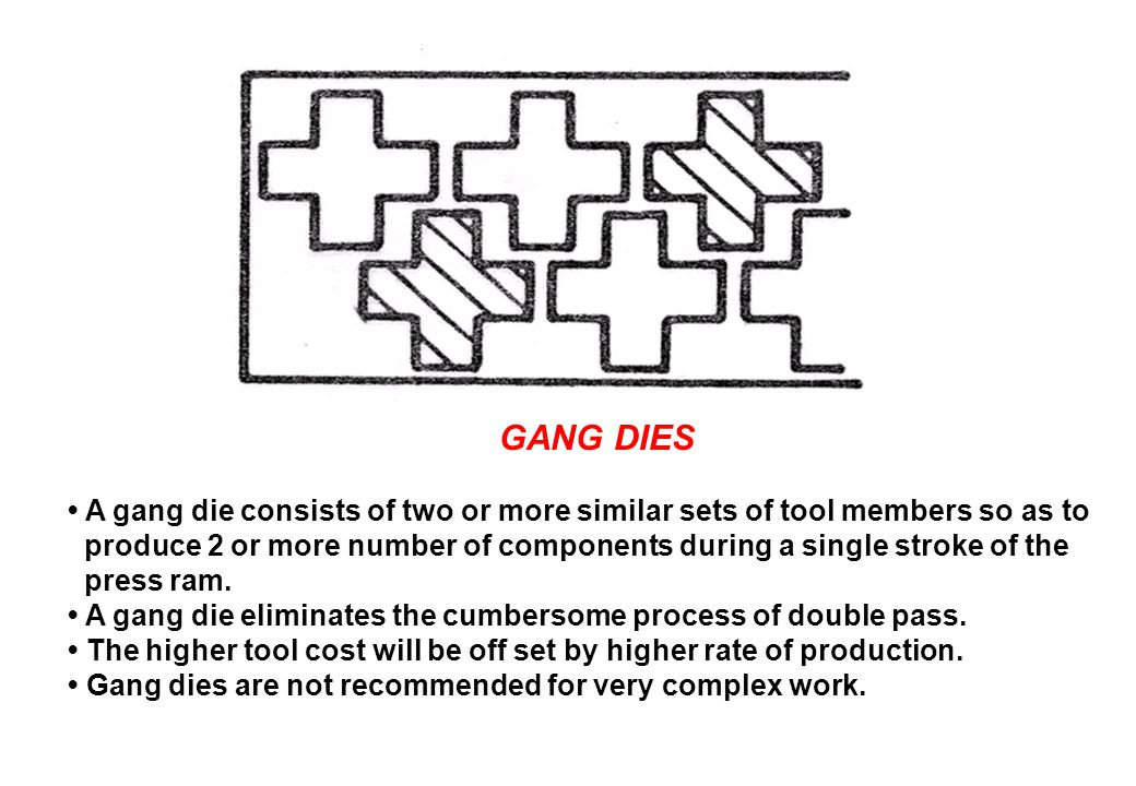 GANG DIES • A gang die consists of two or more similar sets of tool members so as to.