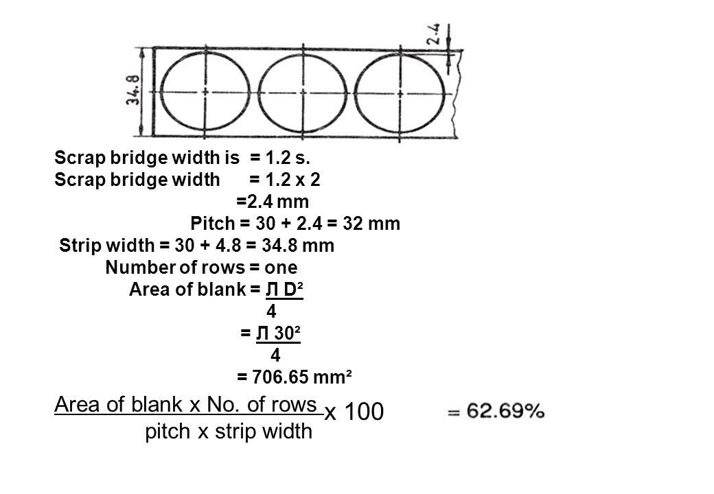 Area of blank x No. of rows x 100 pitch x strip width