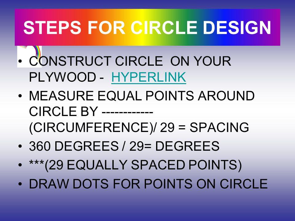 STEPS FOR CIRCLE DESIGN