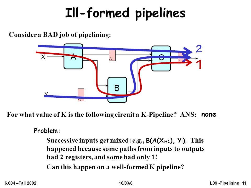 Ill-formed pipelines Consider a BAD job of pipelining:
