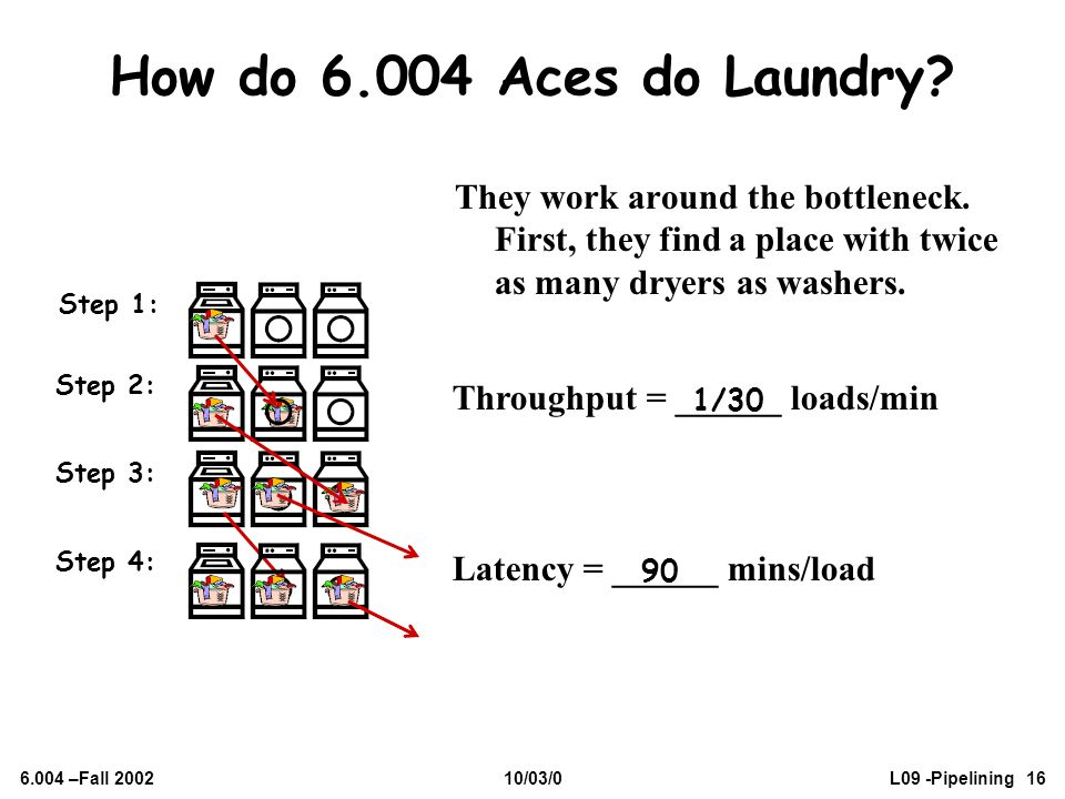 How do 6.004 Aces do Laundry They work around the bottleneck. First, they find a place with twice as many dryers as washers.