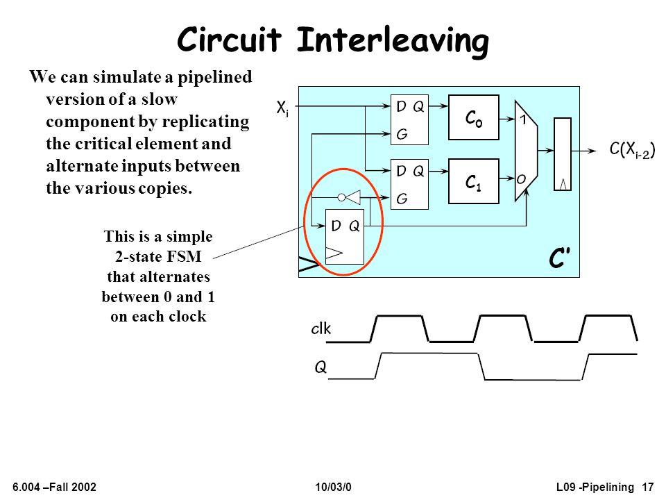 Circuit Interleaving