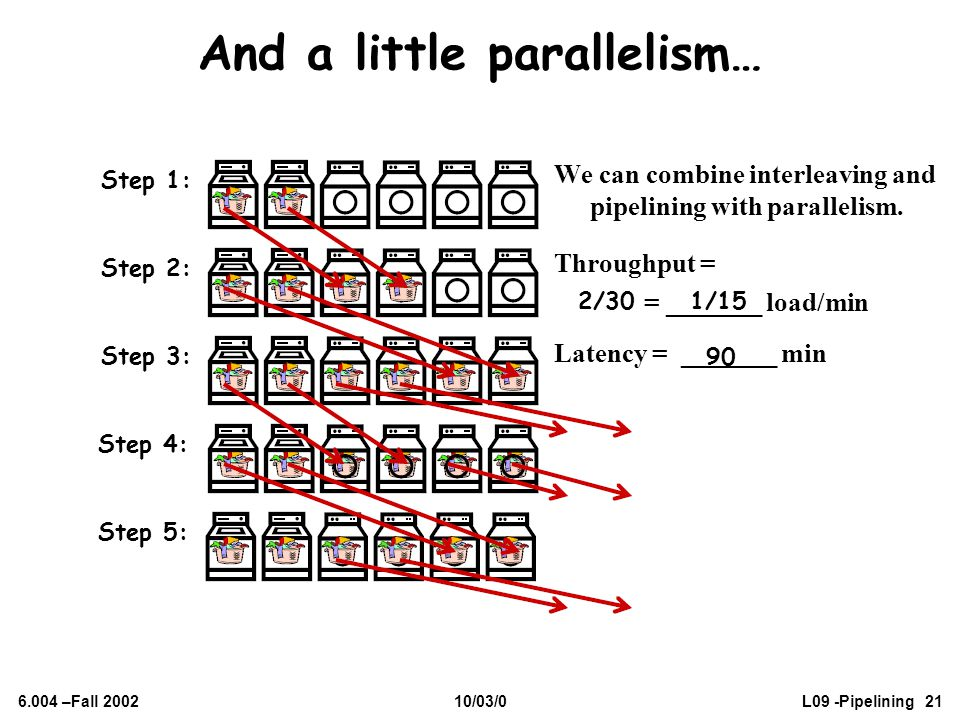 And a little parallelism…