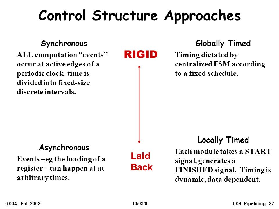 Control Structure Approaches
