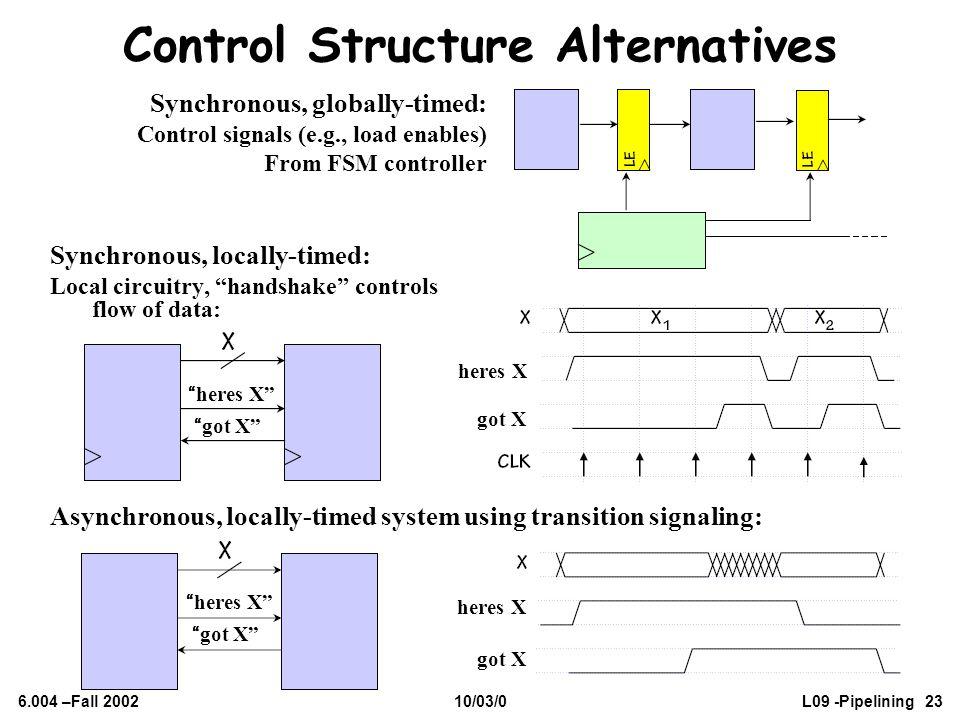 Control Structure Alternatives