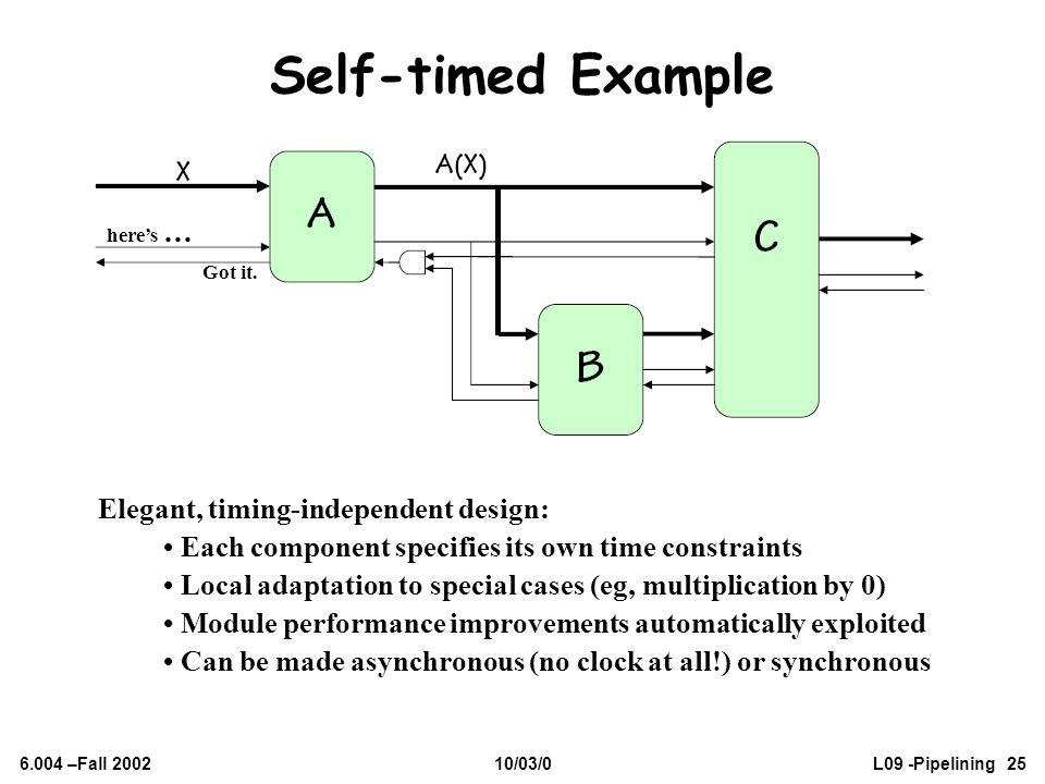 Self-timed Example Elegant, timing-independent design: